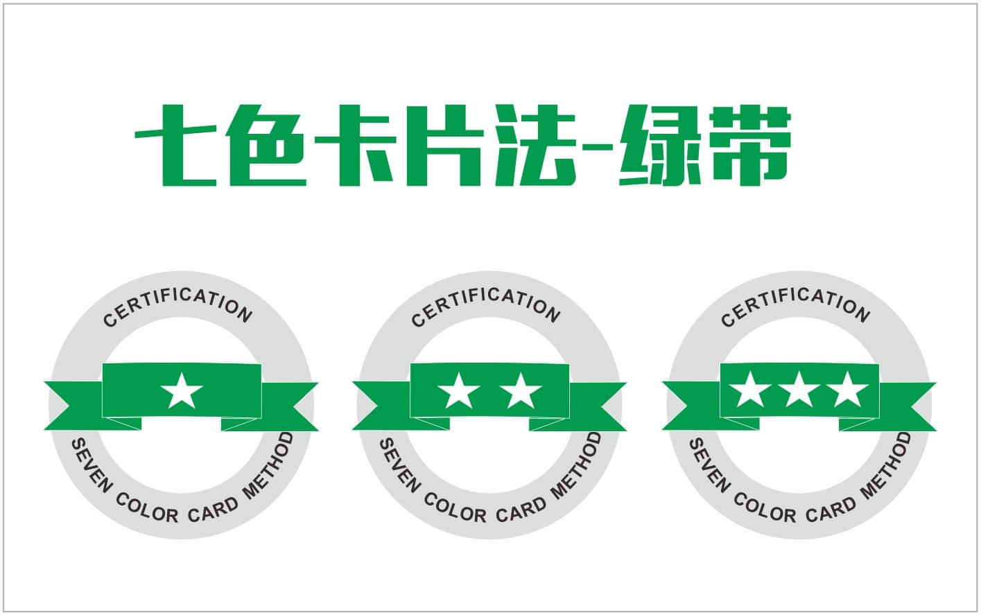 威肯咨询《七色卡片法-绿带》获国家版权认证